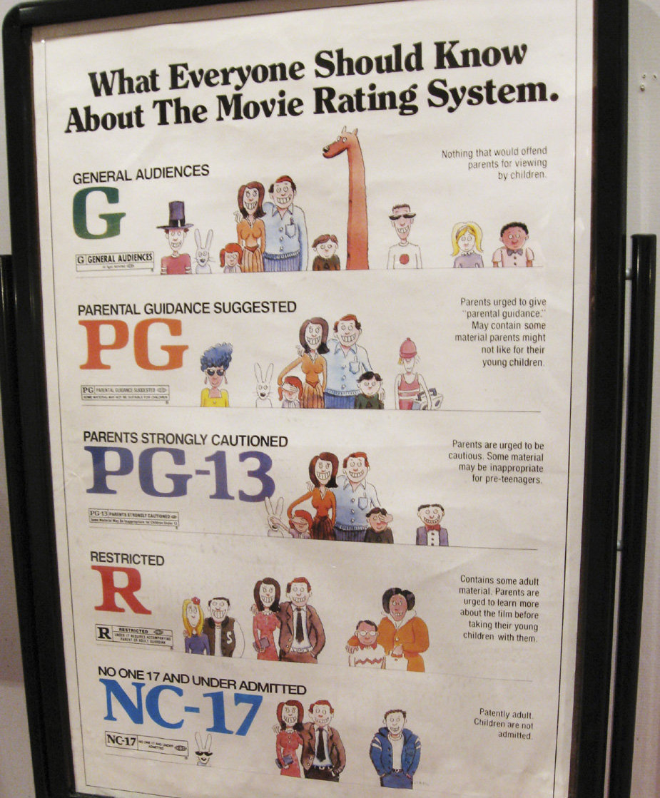 g Movie Rating Own Ratings g Nothing